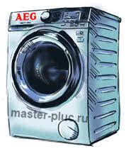 Стиральная машина AEG