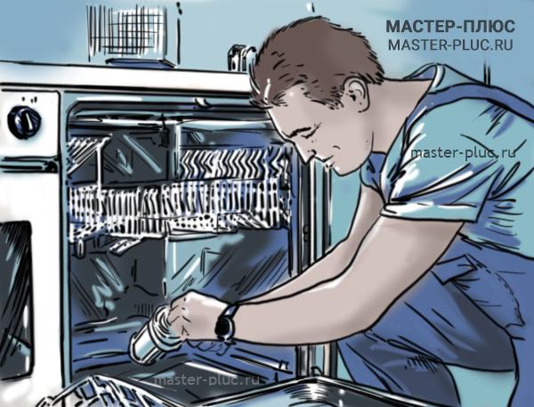 Ремонт посудомоечных машин в Мастер+